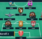 TPL Best XI 2015 : ประจำสัปดาห์ที่ 3