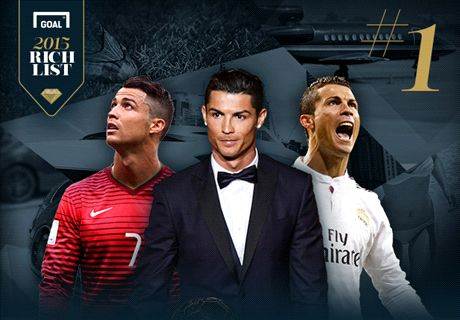 Ronaldo tops Goal Rich List 2015