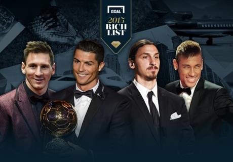 Goal Rich List 2015: Ronaldo è il più ricco