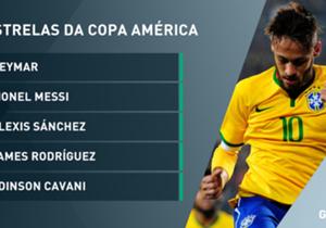 Faltando poucos meses para a Copa América, a Goal indica quem pode brilhar na competição. Confira!