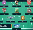 TPL Best XI 2015 : ประจำสัปดาห์ที่ 4