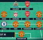 Best XI : ทีมรวมดาวแข้งยอดเยี่ยม PFA
