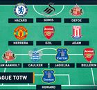 EPL Team Of The Week ประจำสัปดาห์ที่ 31