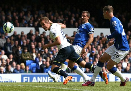 Everton fall foul of Kane