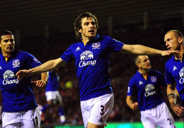 Sunderland 1-1 Everton: Leighton Baines penalty secures point for David Moyes' men following Jack Colback opener