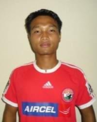 Boithang Haokip