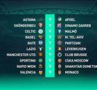 Playoff Champions, sarà Lazio-Leverkusen