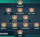 Calhanoglu e non solo: tutto sul Leverkusen