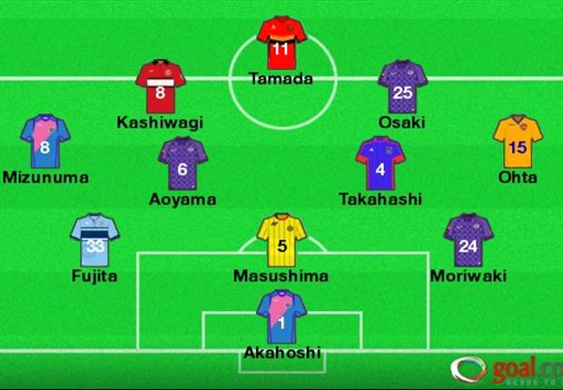 J-League Team of the Week: Round 3 - Sanfrecce Hiroshima leads with three players