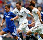 Statistik Liga Primer Inggris 2015/16