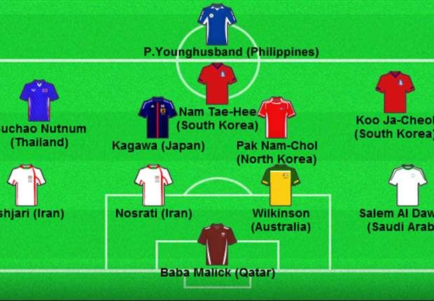 Goal.com's Asian Best XI for March - Shinji Kagawa, Suchao Nuchnum & Koo Ja-Cheol make the team