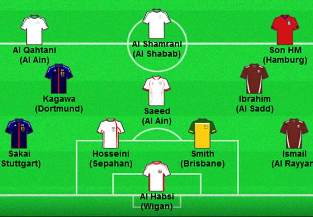 Goal.com's Asian Best XI for April: Al Habsi, Kagawa & Al Qahtani make the list