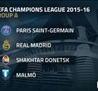 Confira os grupos da Champions League 2015-16