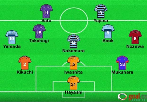 J-League Team of the Week Round 10: Sanfrecce's Sato and Frontale's Yajima lead with doubles