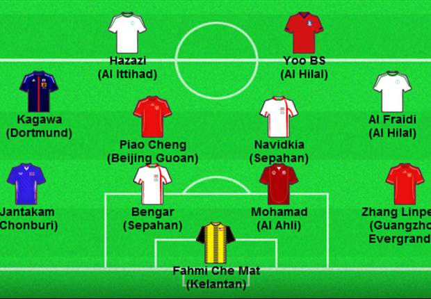 Goal.com's Asian Best XI for May: Navidkia, Kagawa & Zhang Linpeng make the list