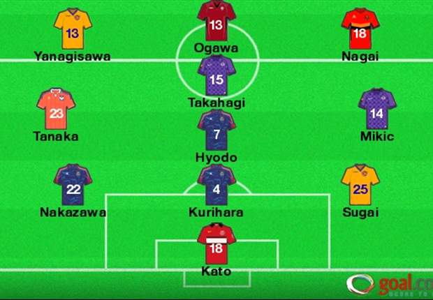 J-League Team of the Week Round 14: Marinos send three after rain-swept win