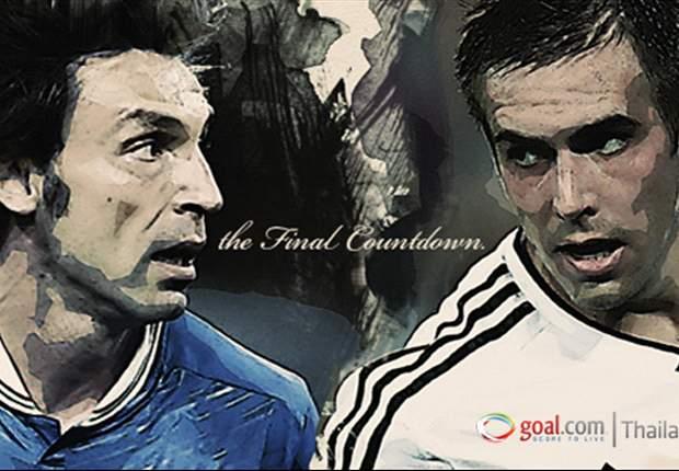 ¡Sigue y comenta EN VIVO el Alemania-Italia de la Euro 2012!