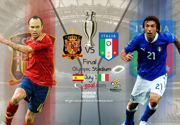 Euro 2012: The withdrawal of wingers - How both Spain and Italy deploy full backs as wing backs