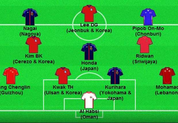 Goal.com's Asian Best XI for June: Keisuke Honda, Kim Bo-Kyung & Pipob On-Mo in the side