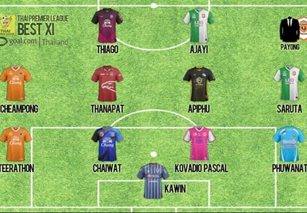 TPL Best XI ประจำสัปดาห์ที่ 23
