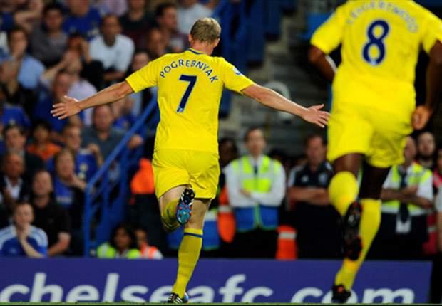 Premier League Preview: Sunderland - Reading Preview