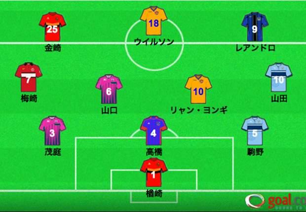 J-League Best XI ประจำสัปดาห์ที่ 23