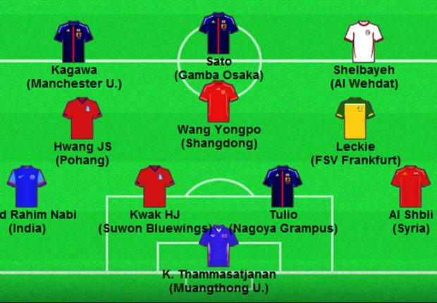 Goal.com's Asian Best XI for August: Australia's Mathew Leckie, Japan's Shinji Kagawa, and China's Wang Yongpo lead the continent's best