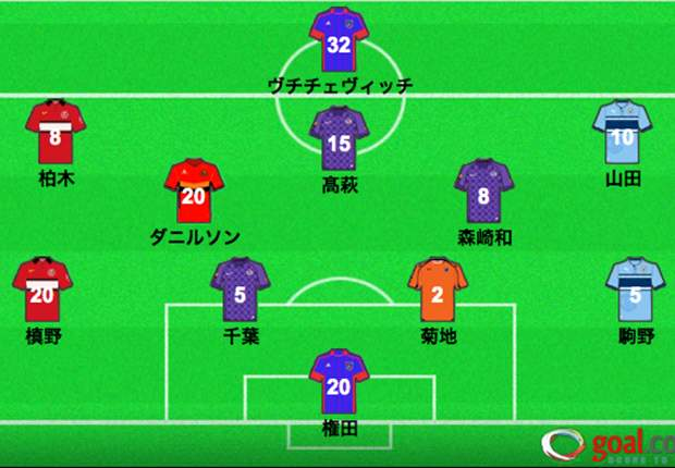 J-League Best XI ประจำสัปดาห์ที่ 25