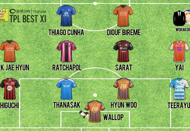 TPL Best XI ประจำสัปดาห์ที่ 28