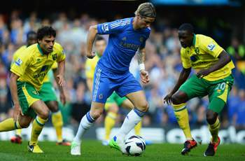 Premier League Preview: Norwich City - Chelsea