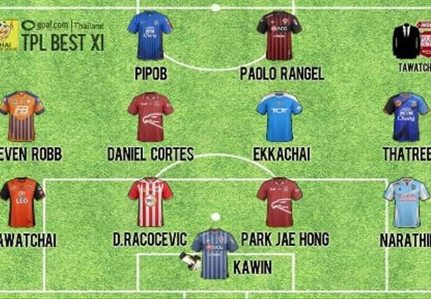 TPL Best XI ประจำสัปดาห์ที่ 30