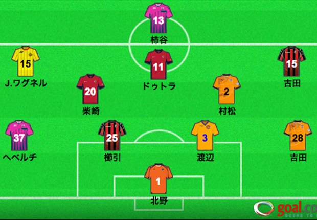 J-League Best XI ประจำสัปดาห์ที่ 28