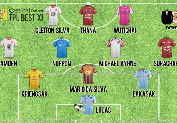 TPL Best XI ประจำสัปดาห์ที่ 31