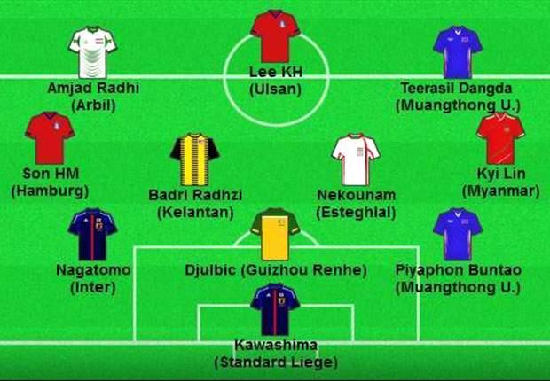 FOKUS: Tim Terbaik Asia Versi GOAL.com Oktober 2012