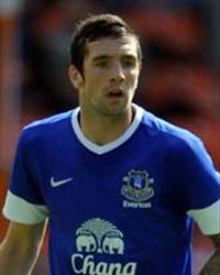Shane Duffy, Ireland International