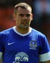 Darron Gibson, Ireland International