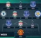 EPL Team Of The Week 2015-2016 สัปดาห์ที่ 13