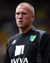 John Ruddy, England International