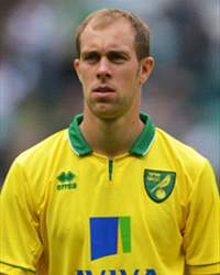 Steven Whittaker, Scotland International