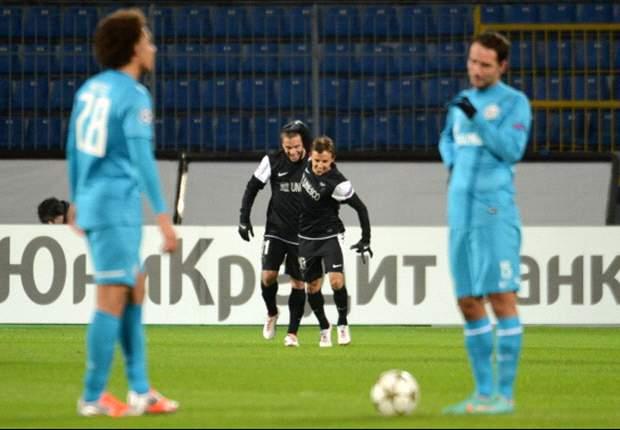 Malafeev y las cinco claves del Zenit 2-2 Málaga