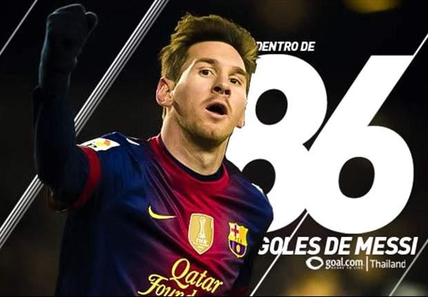 ¿Qué opinas del récord de Leo Messi? Las parodias de Toquero, Mourinho y Guardiola nos dan su punto de vista