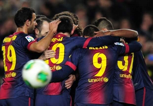 Barcelona enttäuscht mit einem 2:2 gegen Malaga
