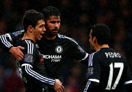 Betting: Chelsea v Scunthorpe United