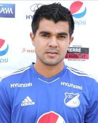 H. Otálvaro Player Profile