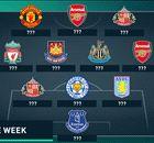 EPL Team Of The Week 2015-2016 สัปดาห์ที่ 21