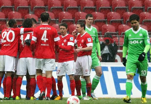 1.FSV Mainz 05: Unsicher trotz Überzahl