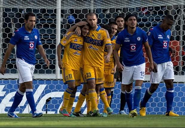 Liga MX: resumen sabatino jornada ocho
