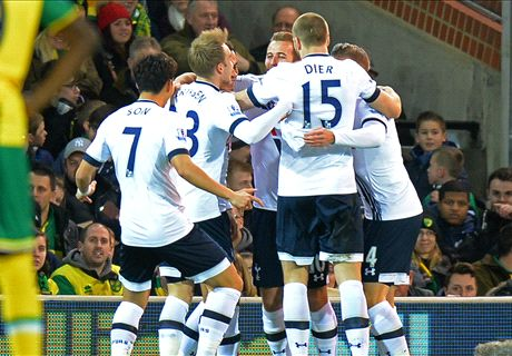 POLL: Can Spurs win the league?