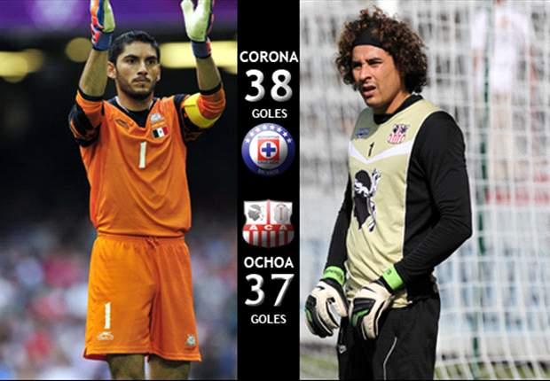 Jesús Corona prefiere hablar en la cancha cuando jueguen contra Honduras