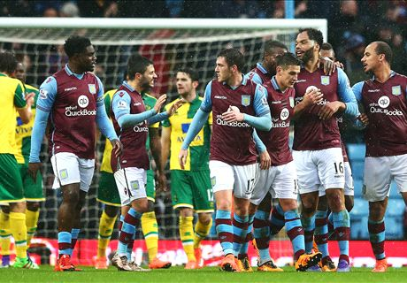REPORT: Aston Villa 2-0 Norwich